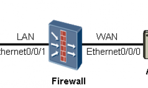 USG 2100系列防火墙通过ADSL拨号访问外网配置WEB页面操作方法