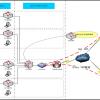 IT基础架构规划方案之实际网络设计案例